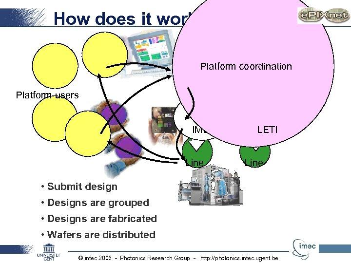 How does it work? Platform coordination Platform users IMEC Line LETI Line • Submit