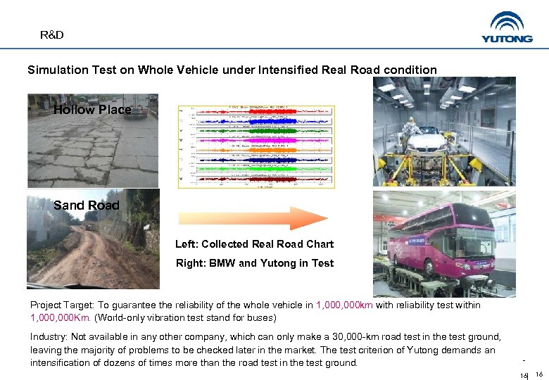 R&D Simulation Test on Whole Vehicle under Intensified Real Road condition Hollow Place Sand