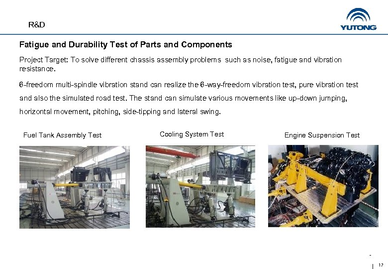 R&D Fatigue and Durability Test of Parts and Components Project Target: To solve different