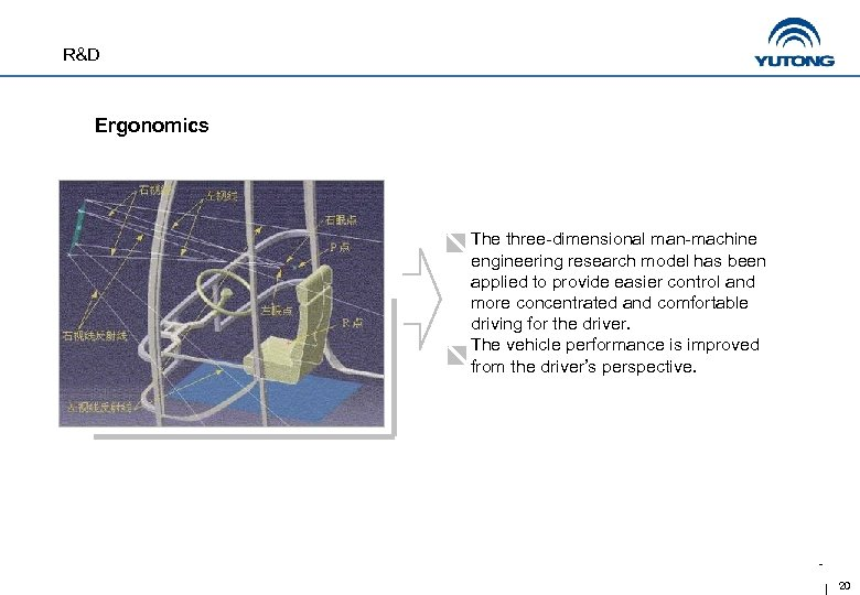 R&D Ergonomics The three-dimensional man-machine engineering research model has been applied to provide easier