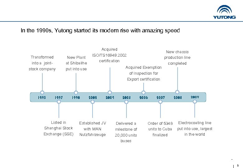 In the 1990 s, Yutong started its modern rise with amazing speed Transformed into