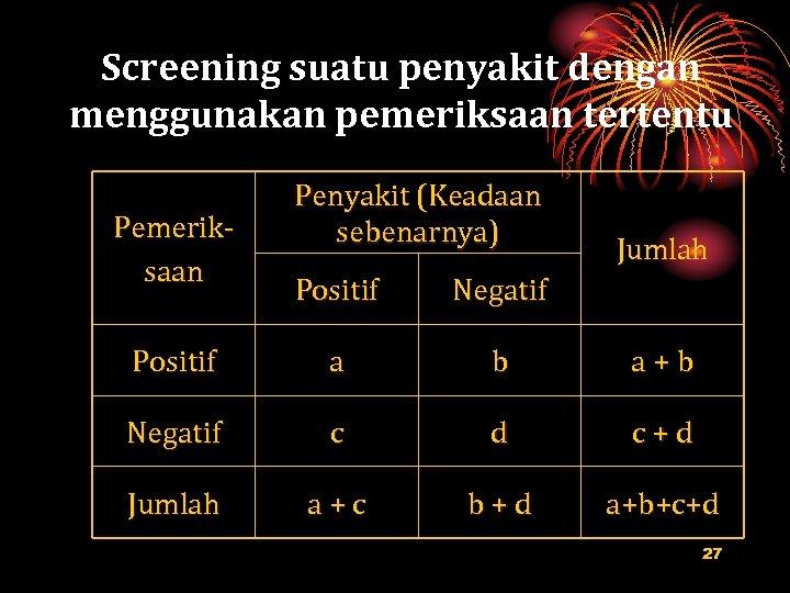 Screening suatu penyakit dengan menggunakan pemeriksaan tertentu Pemeriksaan Penyakit (Keadaan sebenarnya) Jumlah Positif Negatif