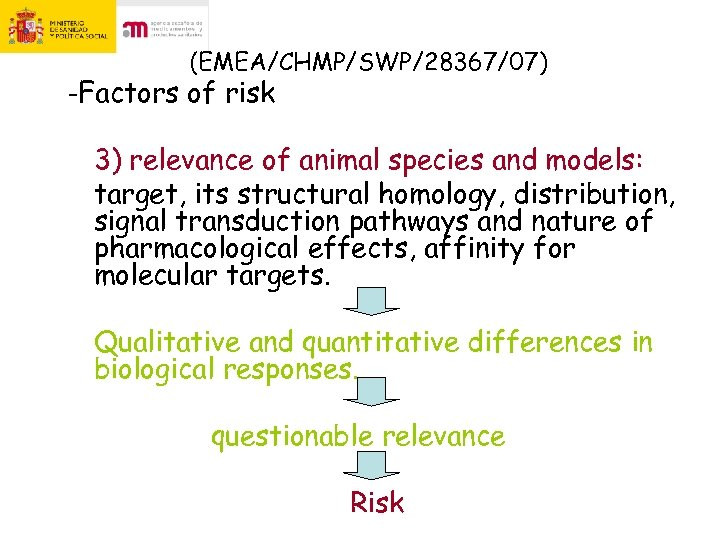 (EMEA/CHMP/SWP/28367/07) -Factors of risk 3) relevance of animal species and models: target, its structural