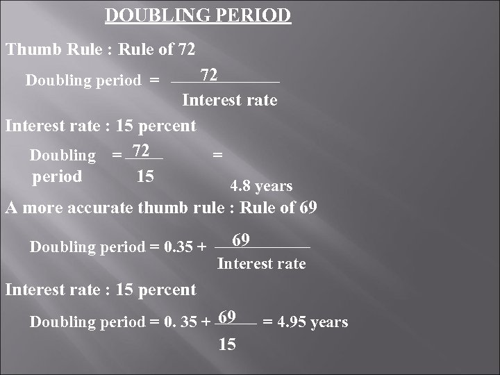 DOUBLING PERIOD Thumb Rule : Rule of 72 Doubling period = Interest rate :