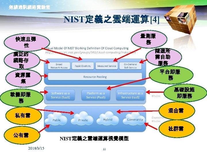 無線通訊網路實驗室 NIST定義之雲端運算[4] 量測服 務 快速且彈 性 隨選所 需自助 服務 廣泛的 網路存 取 平台即服 務