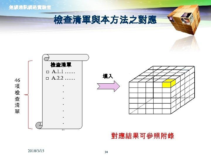 無線通訊網路實驗室 檢查清單與本方法之對應 檢查清單 □ A. 1. 1 …… □ A. 2. 2 ……. .