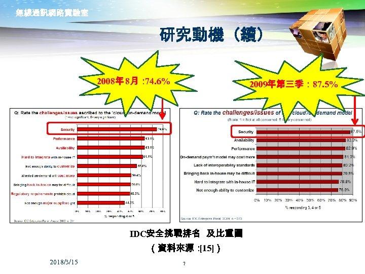 無線通訊網路實驗室 研究動機(續) 2008年 8月: 74. 6% 2009年第三季: 87. 5% IDC安全挑戰排名 及比重圖 (資料來源: [15]) 2018/3/15