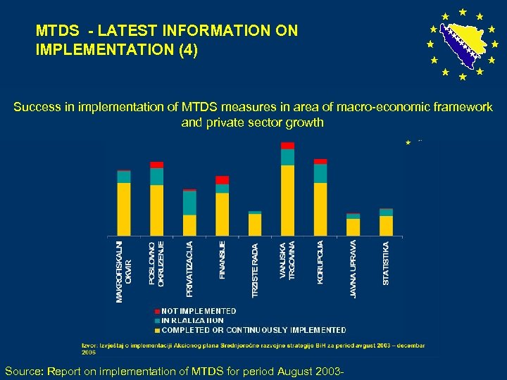 MTDS - LATEST INFORMATION ON IMPLEMENTATION (4) Success in implementation of MTDS measures in