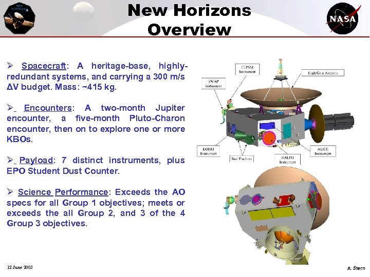 New Horizons Overview Ø Spacecraft: A heritage-base, highlyredundant systems, and carrying a 300 m/s