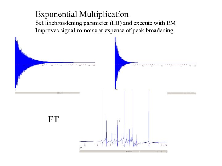 Exponential Multiplication Set linebroadening parameter (LB) and execute with EM Improves signal-to-noise at expense