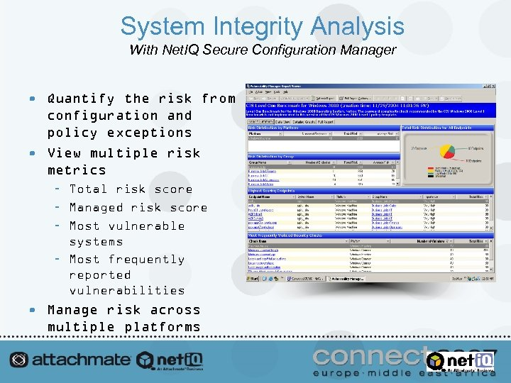 System Integrity Analysis With Net. IQ Secure Configuration Manager • Quantify the risk from