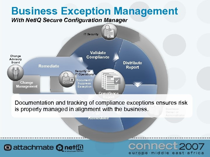 Business Exception Management With Net. IQ Secure Configuration Manager IT Security Change Advisory Board