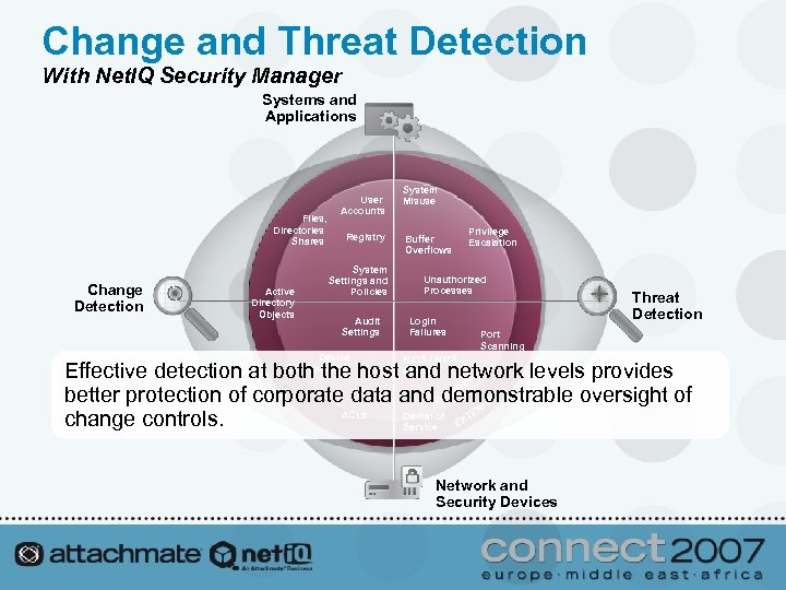 Change and Threat Detection With Net. IQ Security Manager Systems and Applications Files, Directories