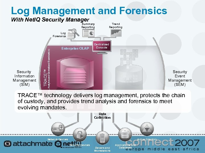 Log Management and Forensics With Net. IQ Security Manager Summary Reporting Trend Reporting Enterprise