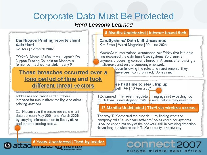 Corporate Data Must Be Protected Hard Lessons Learned 8 Months Undetected | Internet-based theft