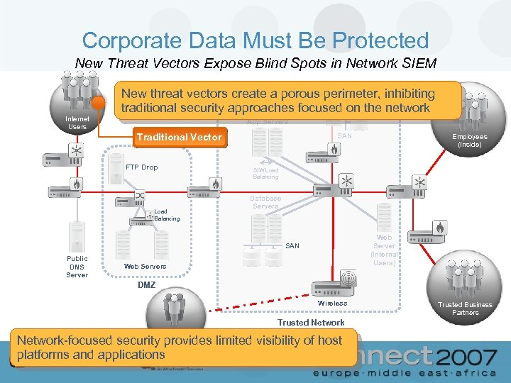 Corporate Data Must Be Protected New Threat Vectors Expose Blind Spots in Network SIEM