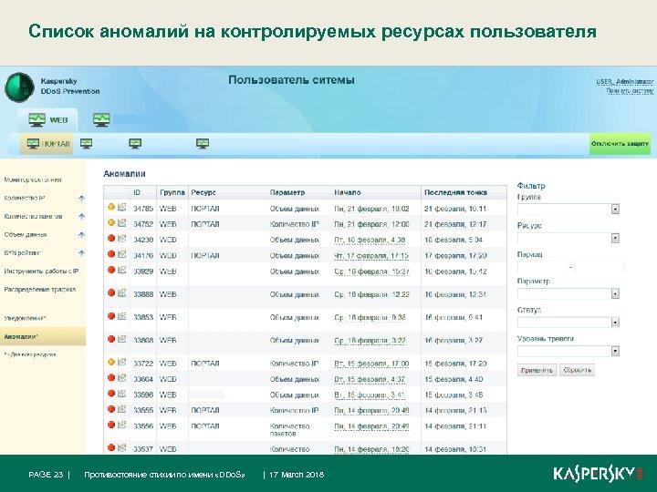 Список аномалий на контролируемых ресурсах пользователя PAGE 23 | Противостояние стихии по имени «DDo.