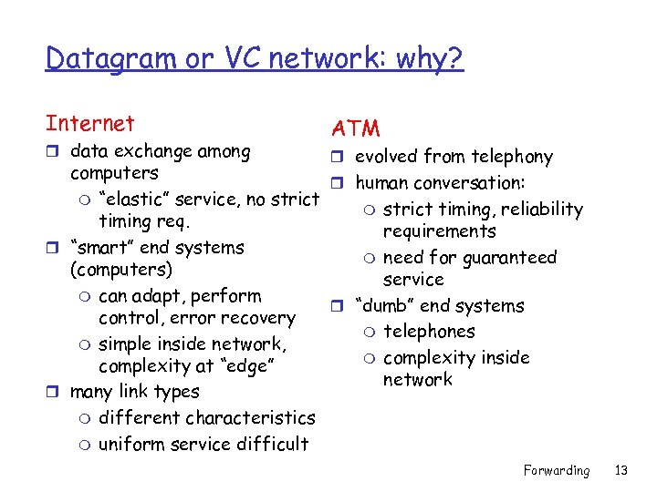 Datagram or VC network: why? Internet r data exchange among ATM r evolved from