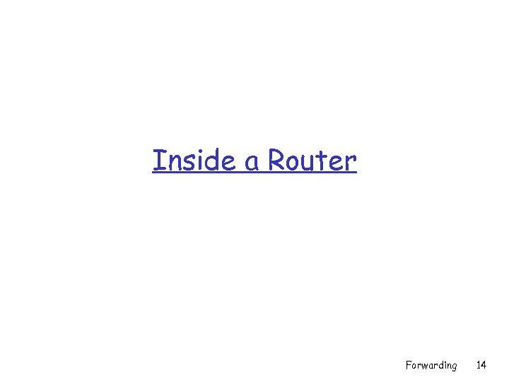 Inside a Router Forwarding 14