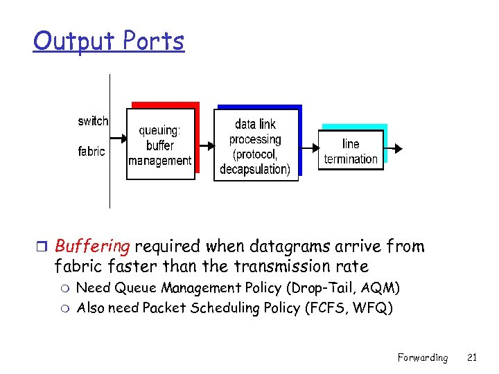 Output Ports r Buffering required when datagrams arrive from fabric faster than the transmission