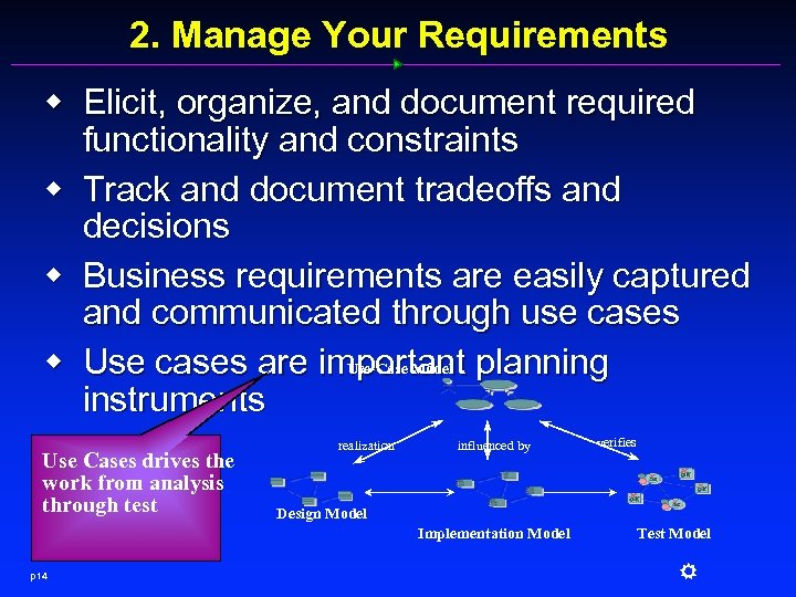2. Manage Your Requirements w Elicit, organize, and document required functionality and constraints w