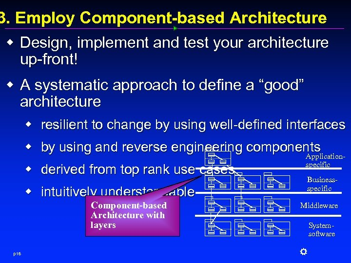 3. Employ Component-based Architecture w Design, implement and test your architecture up-front! w A