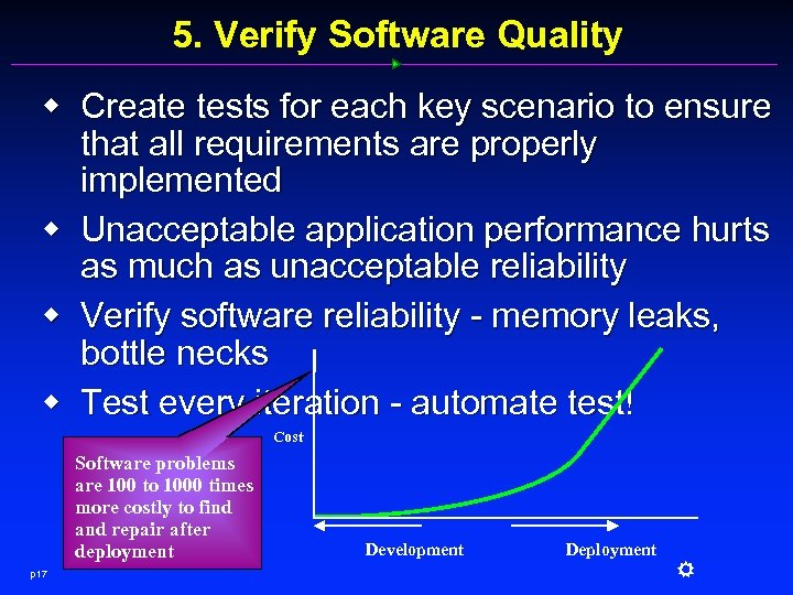 5. Verify Software Quality w Create tests for each key scenario to ensure that