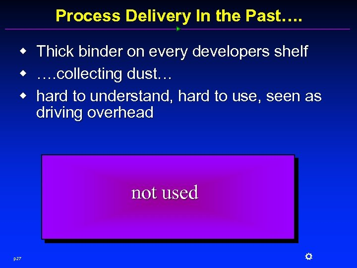 Process Delivery In the Past…. w w w Thick binder on every developers shelf