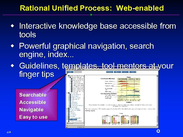 Rational Unified Process: Web-enabled w Interactive knowledge base accessible from tools w Powerful graphical