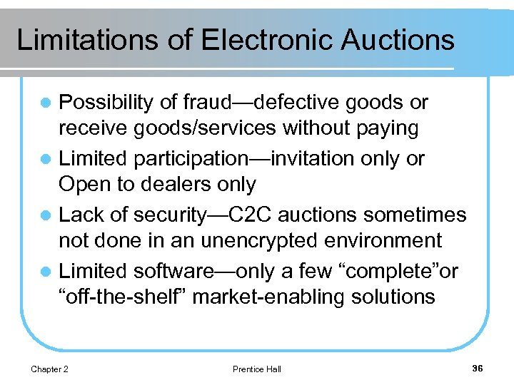 Limitations of Electronic Auctions Possibility of fraud—defective goods or receive goods/services without paying l