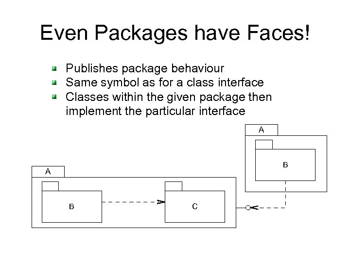Even Packages have Faces! Publishes package behaviour Same symbol as for a class interface