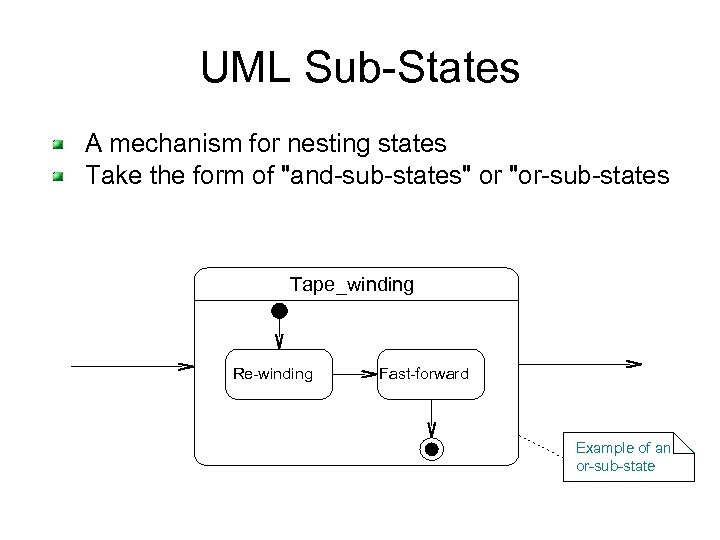 UML Sub-States A mechanism for nesting states Take the form of