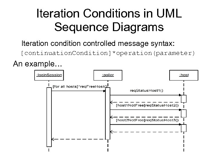 Iteration Conditions in UML Sequence Diagrams Iteration condition controlled message syntax: [continuation. Condition]*operation(parameter) An