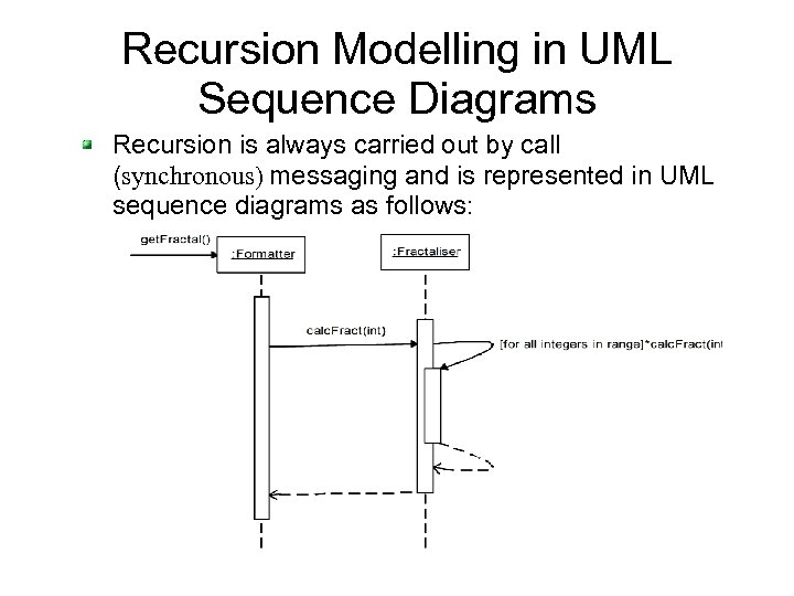 Recursion Modelling in UML Sequence Diagrams Recursion is always carried out by call (synchronous)