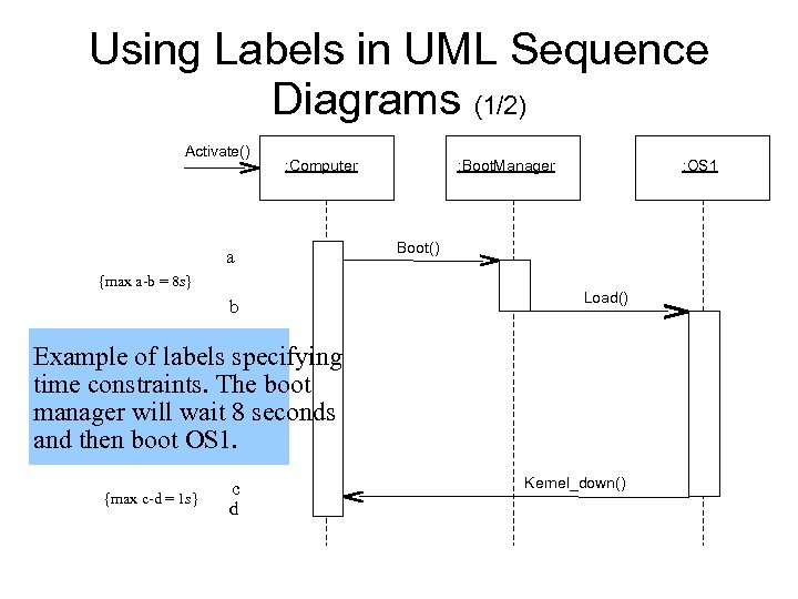 Using Labels in UML Sequence Diagrams (1/2) Activate() : Computer a {max a-b =