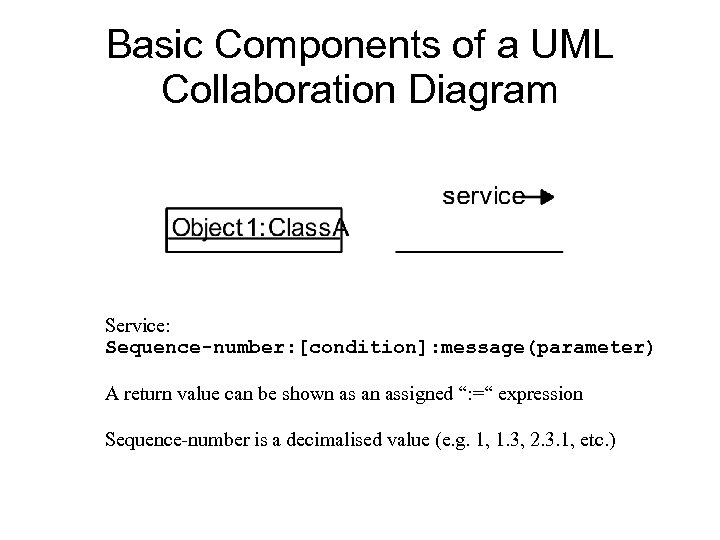Basic Components of a UML Collaboration Diagram Service: Sequence-number: [condition]: message(parameter) A return value