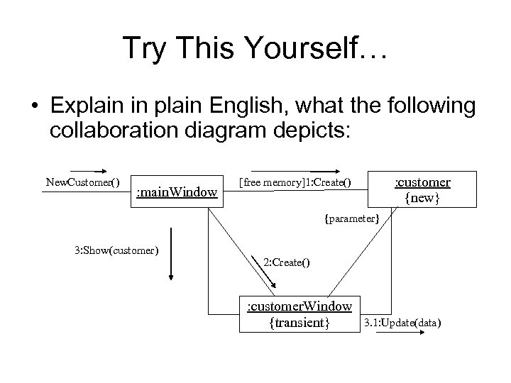 Try This Yourself… • Explain in plain English, what the following collaboration diagram depicts: