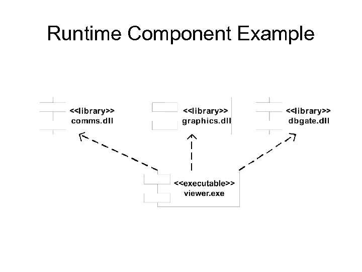 Runtime Component Example