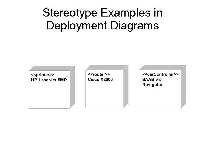 Stereotype Examples in Deployment Diagrams
