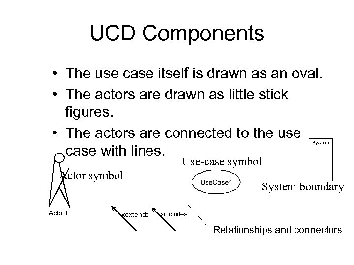 UCD Components • The use case itself is drawn as an oval. • The