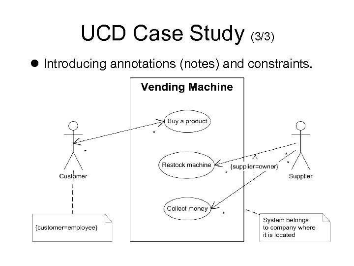 UCD Case Study (3/3) Introducing annotations (notes) and constraints.