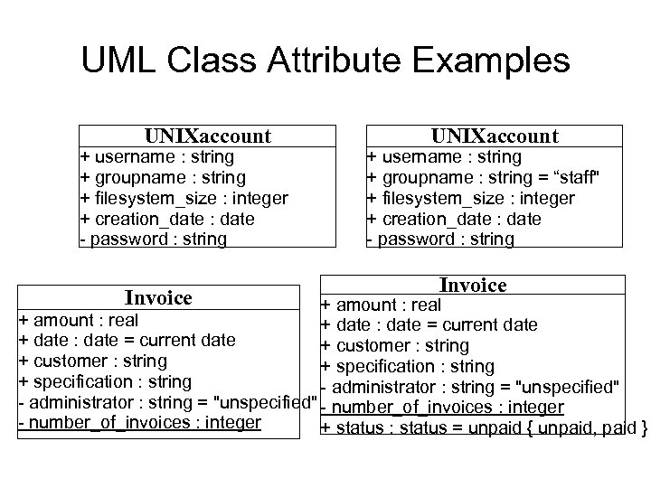 UML Class Attribute Examples UNIXaccount + username : string + groupname : string +