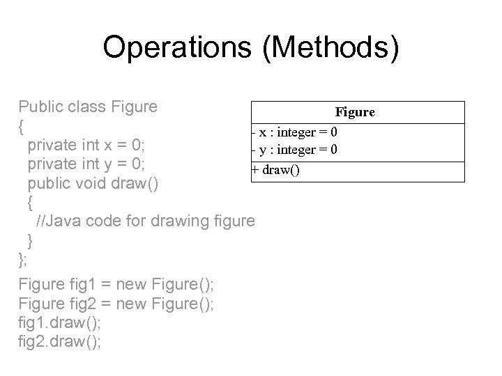 Operations (Methods) Public class Figure { - x : integer = 0 private int