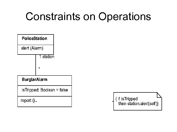 Constraints on Operations