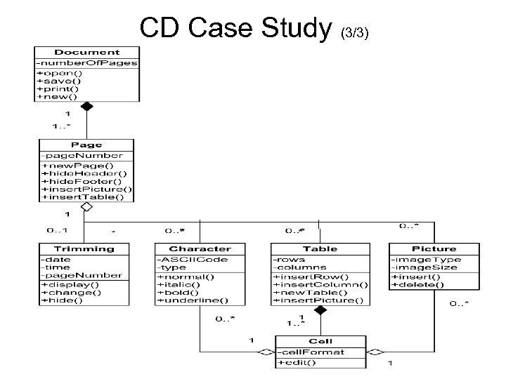 CD Case Study (3/3)