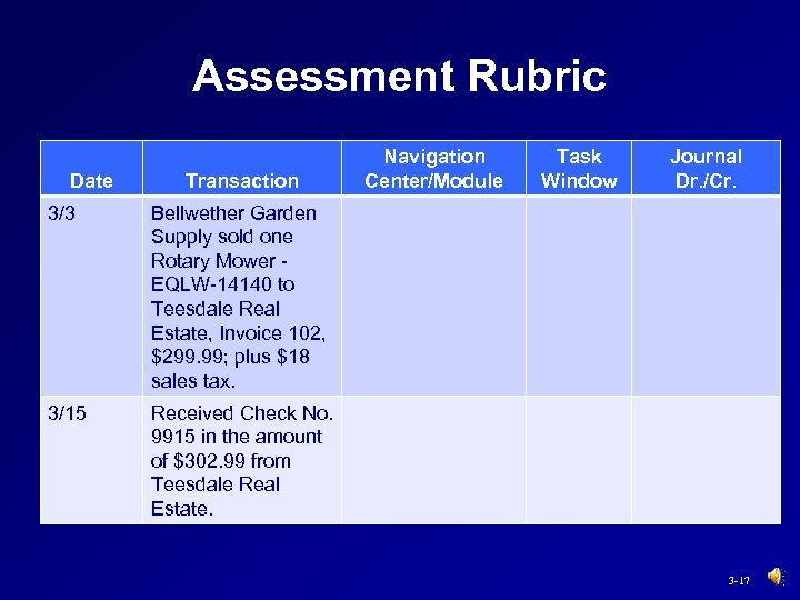 Assessment Rubric Date Transaction 3/3 Task Window Journal Dr. /Cr. Bellwether Garden Supply sold