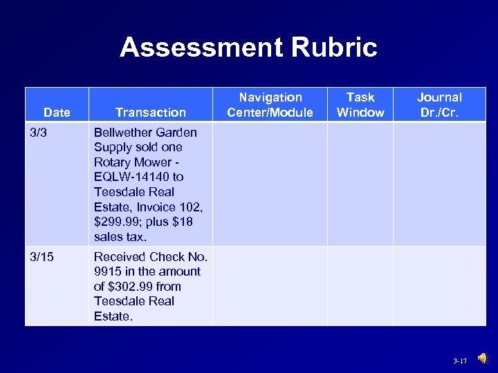 Assessment Rubric Date Transaction 3/3 Task Window Journal Dr. /Cr. Bellwether Garden Supply sold