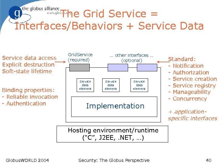 The Grid Service = Interfaces/Behaviors + Service Data Service data access Explicit destruction Soft-state