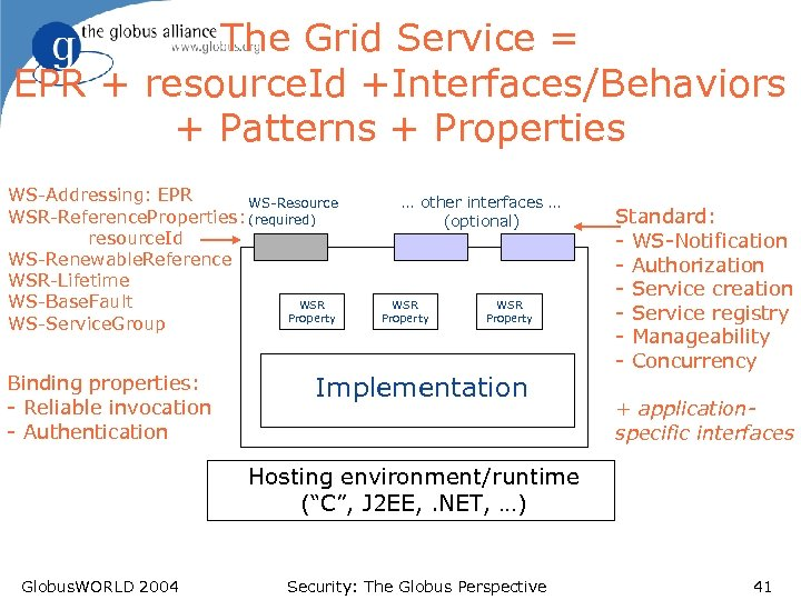 The Grid Service = EPR + resource. Id +Interfaces/Behaviors + Patterns + Properties WS-Addressing: