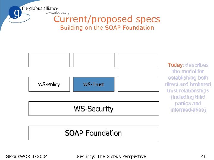 Current/proposed specs Building on the SOAP Foundation WS-Policy WS-Trust WS-Security Today: describes the model